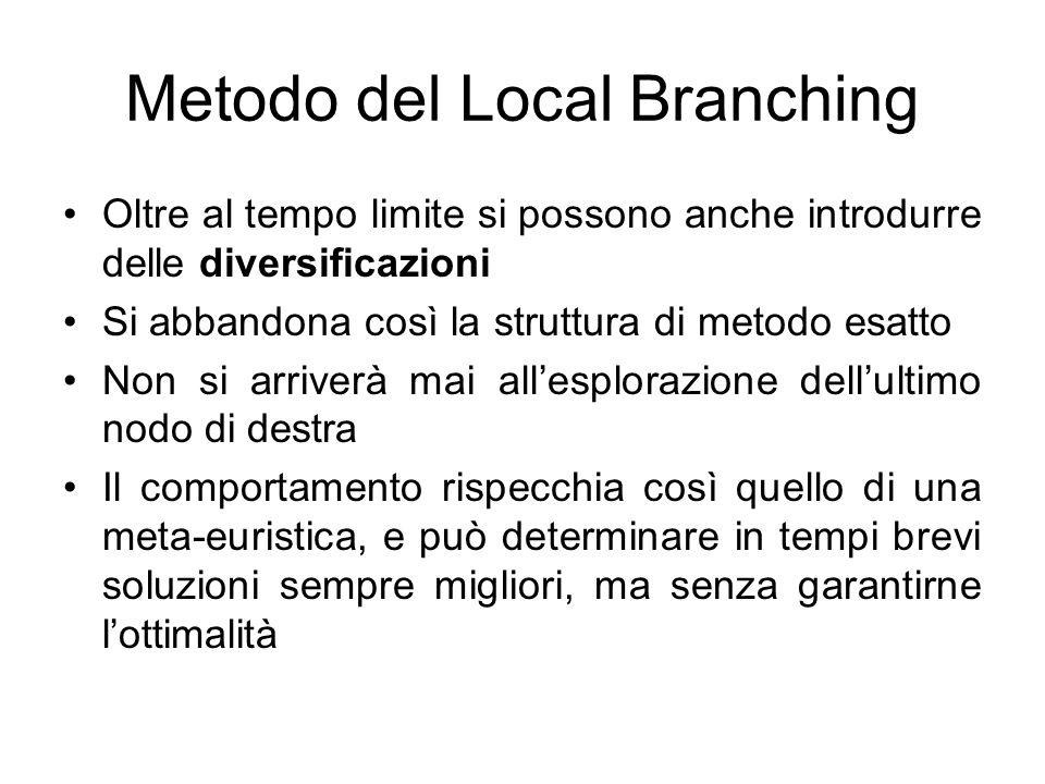 Metodo del Local Branching Oltre al tempo limite si possono anche introdurre delle diversificazioni Si abbandona così la struttura di metodo esatto No