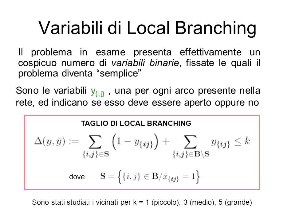 Sono le variabili y {i,j}, una per ogni arco presente nella rete, ed indicano se esso deve essere aperto oppure no Variabili di Local Branching Il pro