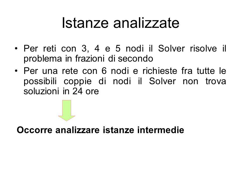 Istanze analizzate Per reti con 3, 4 e 5 nodi il Solver risolve il problema in frazioni di secondo Per una rete con 6 nodi e richieste fra tutte le po