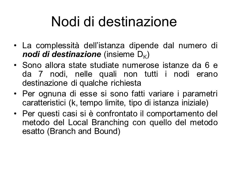 Nodi di destinazione La complessità dellistanza dipende dal numero di nodi di destinazione (insieme D K ) Sono allora state studiate numerose istanze