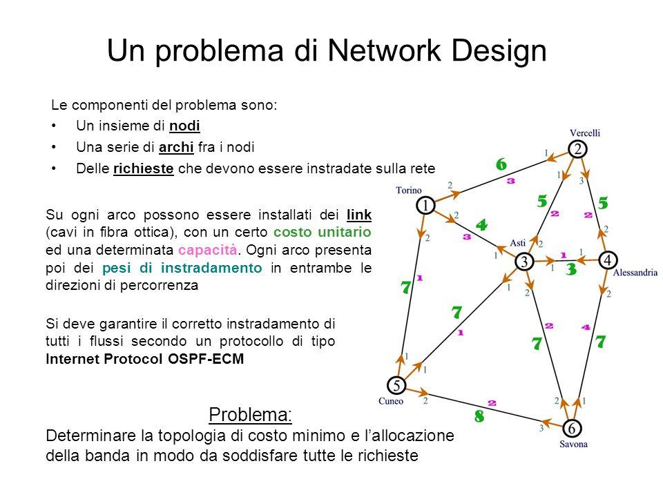 Un problema di Network Design Le componenti del problema sono: Un insieme di nodi Una serie di archi fra i nodi Delle richieste che devono essere inst