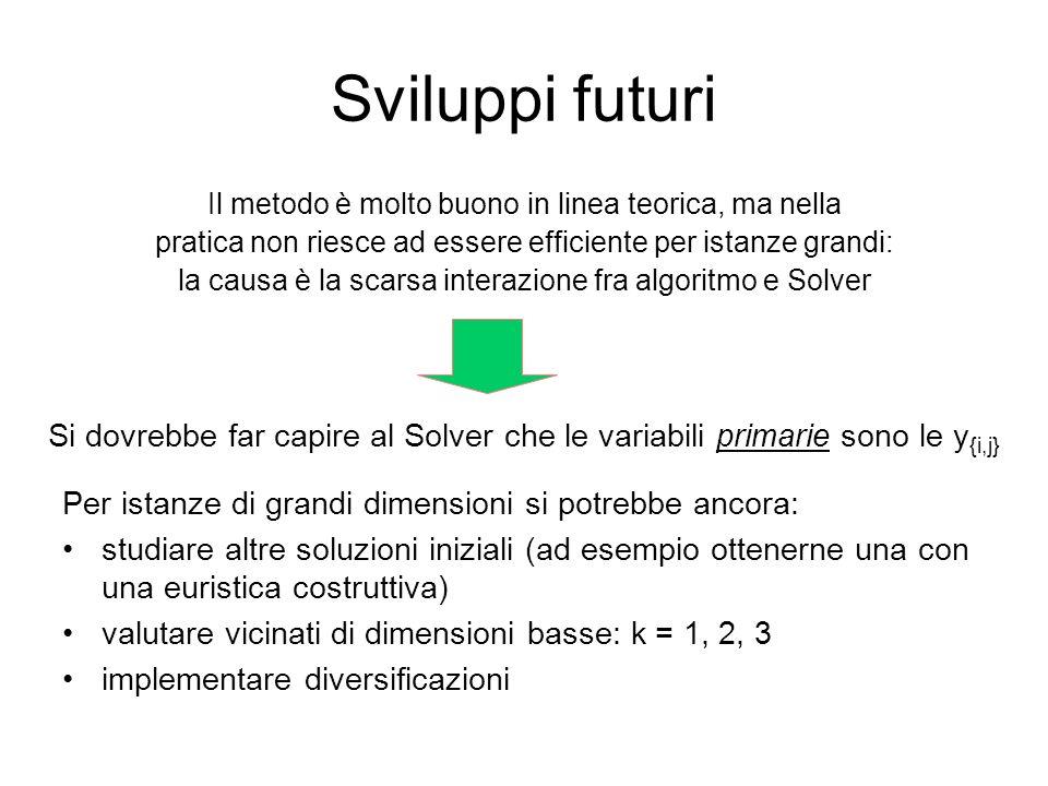 Sviluppi futuri Il metodo è molto buono in linea teorica, ma nella pratica non riesce ad essere efficiente per istanze grandi: la causa è la scarsa in