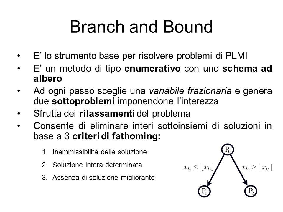 Branch and Bound E lo strumento base per risolvere problemi di PLMI E un metodo di tipo enumerativo con uno schema ad albero Ad ogni passo sceglie una
