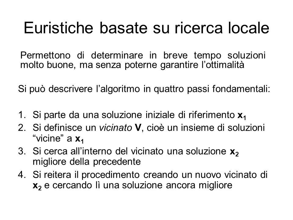 Euristiche basate su ricerca locale Si può descrivere lalgoritmo in quattro passi fondamentali: 1.Si parte da una soluzione iniziale di riferimento x