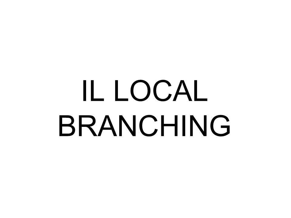 Il Local Branching Presentato per la prima volta da M.