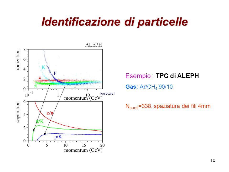 10 Identificazione di particelle Esempio : TPC di ALEPH Gas: Ar/CH 4 90/10 N punti =338, spaziatura dei fili 4mm log scale !