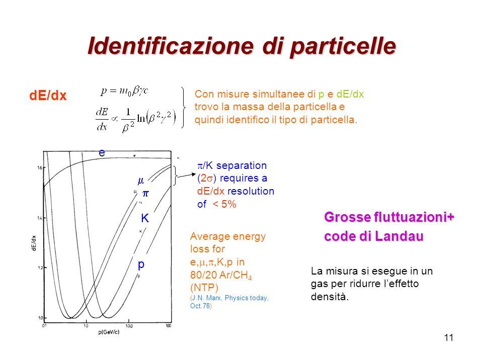 11 Identificazione di particelle dE/dx Con misure simultanee di p e dE/dx trovo la massa della particella e quindi identifico il tipo di particella. A