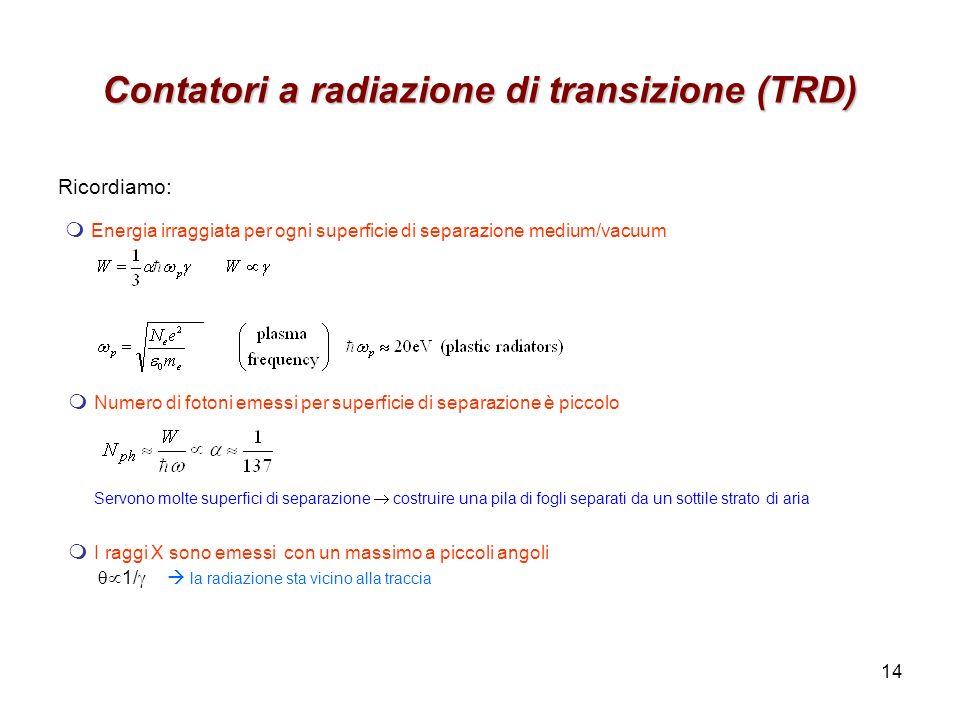 14 Contatori a radiazione di transizione (TRD) Ricordiamo: Energia irraggiata per ogni superficie di separazione medium/vacuum Numero di fotoni emessi