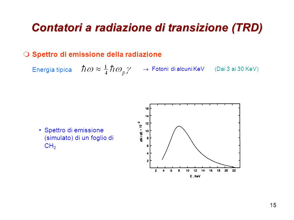 15 Contatori a radiazione di transizione (TRD) Spettro di emissione della radiazione Energia tipica Fotoni di alcuni KeV Spettro di emissione (simulat