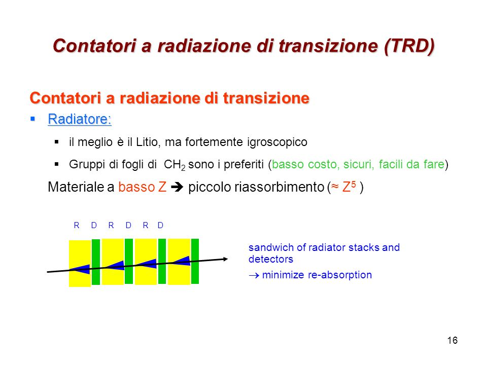 16 Contatori a radiazione di transizione (TRD) Contatori a radiazione di transizione Radiatore: Radiatore: il meglio è il Litio, ma fortemente igroscopico Gruppi di fogli di CH 2 sono i preferiti (basso costo, sicuri, facili da fare) Materiale a basso Z piccolo riassorbimento ( Z 5 ) R D R D R D sandwich of radiator stacks and detectors minimize re-absorption
