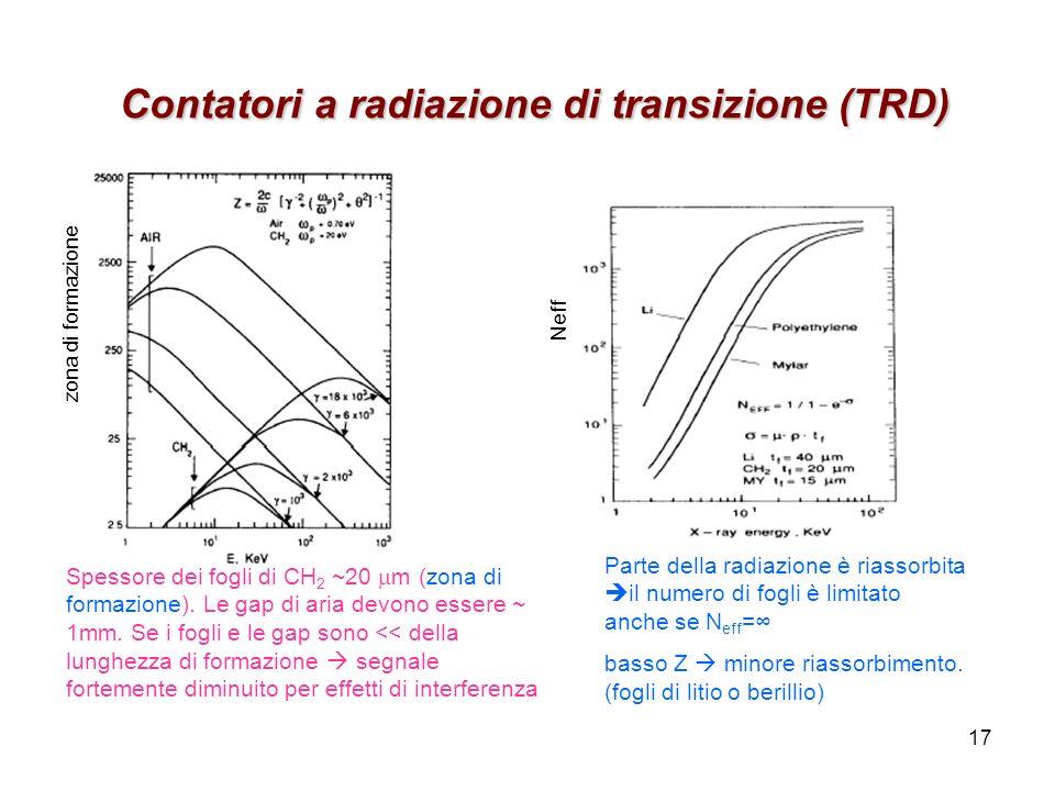 17 Contatori a radiazione di transizione (TRD) Contatori a radiazione di transizione (TRD) zona di formazione Neff Parte della radiazione è riassorbit