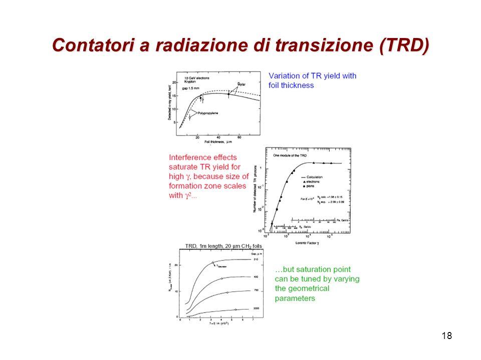 18 Contatori a radiazione di transizione (TRD)