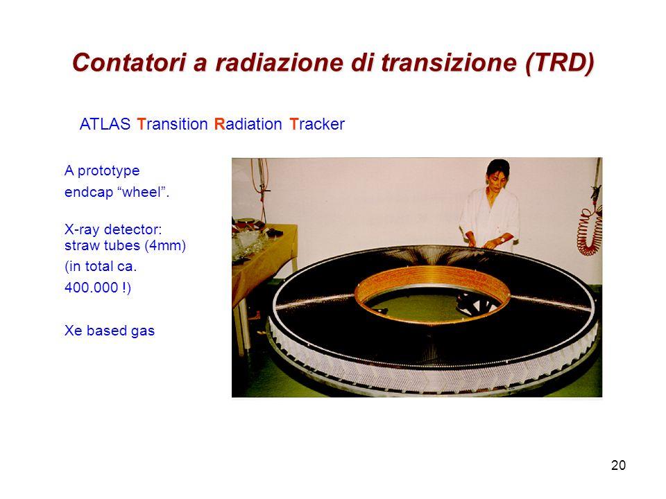 20 Contatori a radiazione di transizione (TRD) ATLAS Transition Radiation Tracker A prototype endcap wheel. X-ray detector: straw tubes (4mm) (in tota