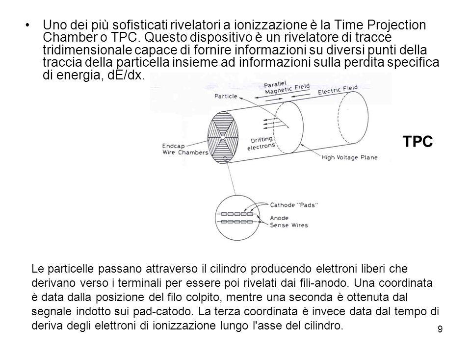 9 Uno dei più sofisticati rivelatori a ionizzazione è la Time Projection Chamber o TPC. Questo dispositivo è un rivelatore di tracce tridimensionale c