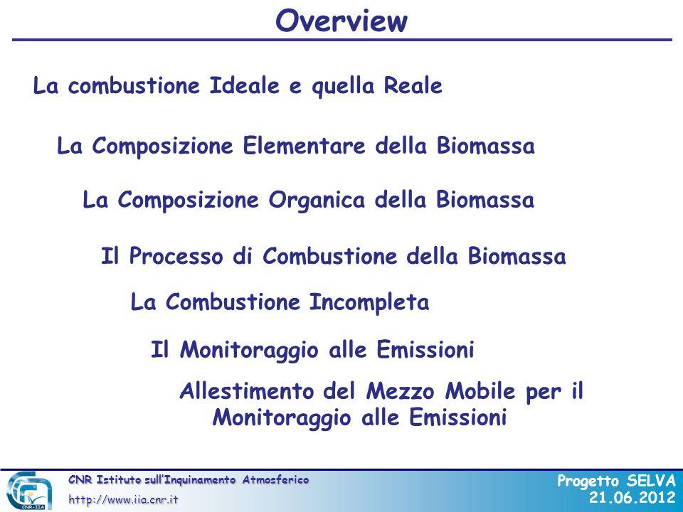 CNR Istituto sullInquinamento Atmosferico http://www.iia.cnr.it Progetto SELVA 21.06.2012 La combustione Incompleta