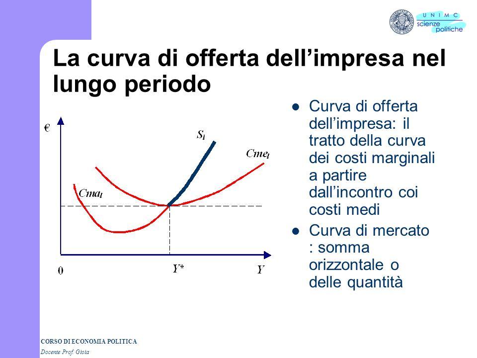CORSO DI ECONOMIA POLITICA Docente Prof. Gioia Importanza della posizione di equilibrio Punto minimo della curva dei costi medi significa: – Limpianto
