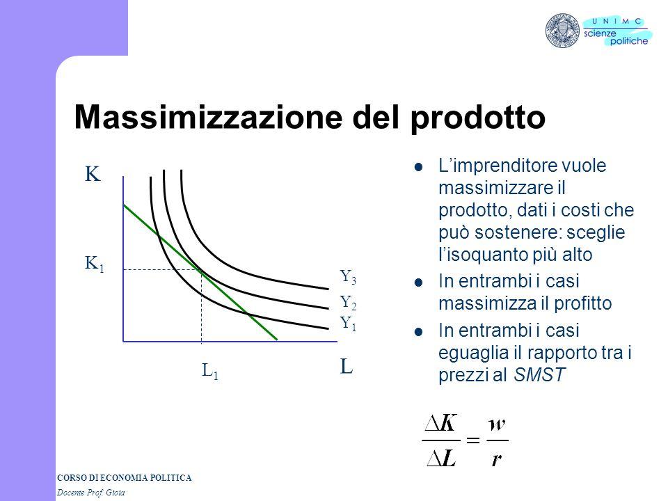 CORSO DI ECONOMIA POLITICA Docente Prof. Gioia Minimizzazione dei costi Limprenditore vuole minimizzare i costi, data la quantità Y 1 da produrre: sce