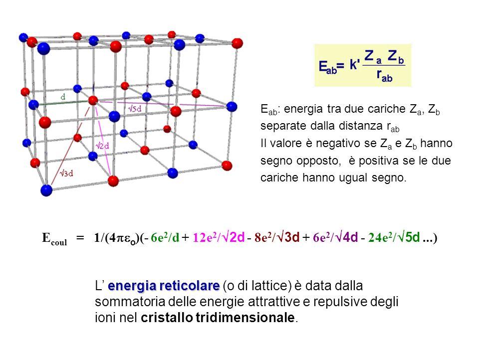 energiareticolare L energia reticolare (o di lattice) è data dalla sommatoria delle energie attrattive e repulsive degli ioni nel cristallo tridimensi