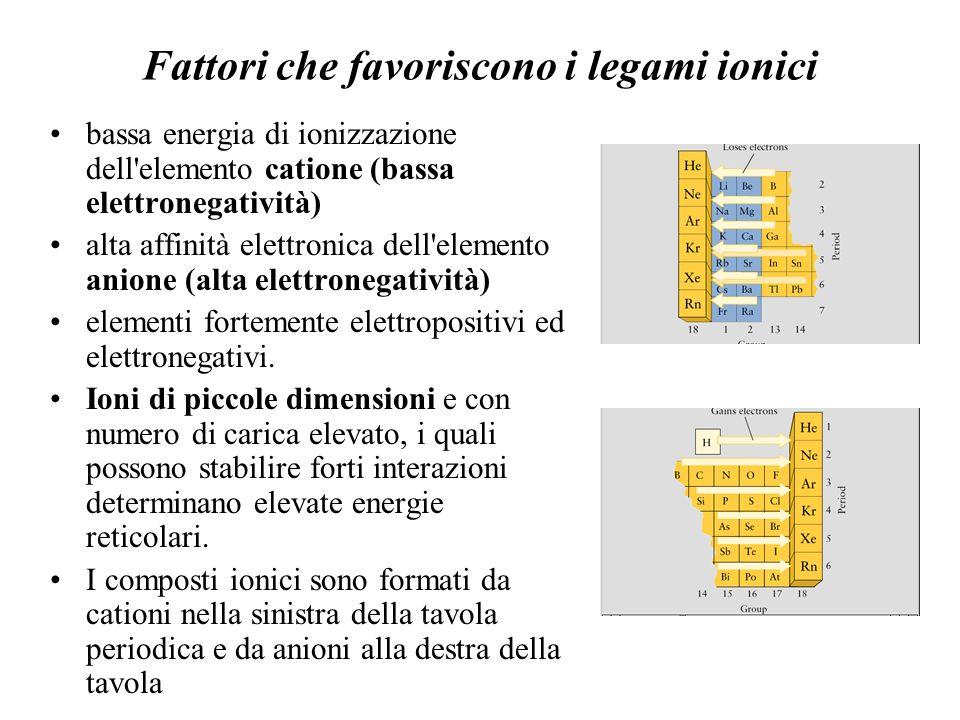 Fattori che favoriscono i legami ionici bassa energia di ionizzazione dell'elemento catione (bassa elettronegatività) alta affinità elettronica dell'e