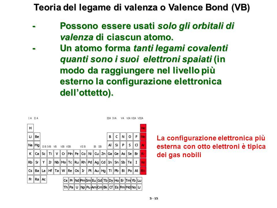 - Possono essere usati solo gli orbitali di valenza di ciascun atomo. - Un atomo forma tanti legami covalenti quanti sono i suoi elettroni spaiati (in