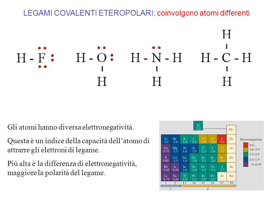 LEGAMI COVALENTI ETEROPOLARI: coinvolgono atomi differenti Gli atomi hanno diversa elettronegatività. Questa è un indice della capacità dellatomo di a