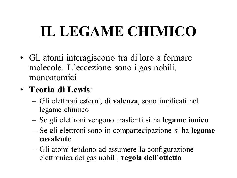IL LEGAME CHIMICO TRA ATOMI COINVOLGEGLI ELETTRONI PERIFERICI, DETTI ELETTRONI DI VALENZA DEGLI ATOMI STESSI Elettroni di valenza