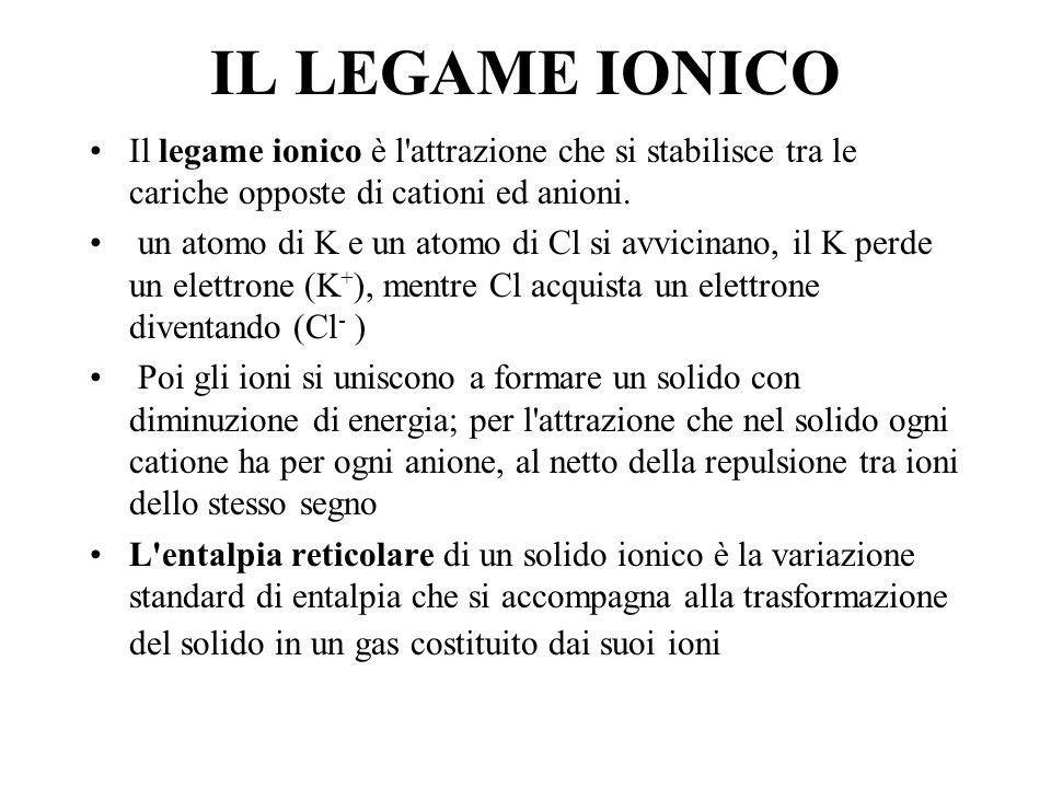 IL LEGAME IONICO Il legame ionico è l'attrazione che si stabilisce tra le cariche opposte di cationi ed anioni. un atomo di K e un atomo di Cl si avvi