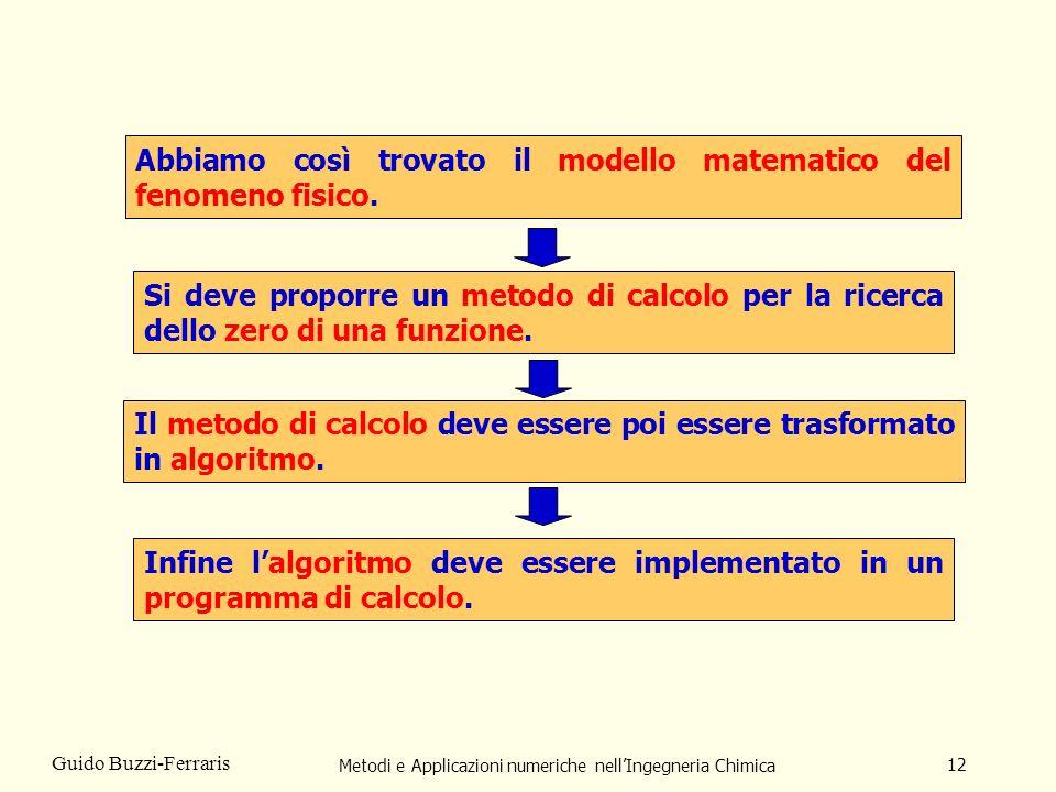Metodi e Applicazioni numeriche nellIngegneria Chimica 12 Guido Buzzi-Ferraris Il metodo di calcolo deve essere poi essere trasformato in algoritmo. I