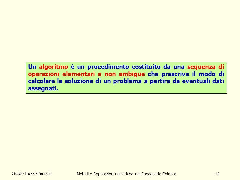 Metodi e Applicazioni numeriche nellIngegneria Chimica 14 Guido Buzzi-Ferraris Un algoritmo è un procedimento costituito da una sequenza di operazioni