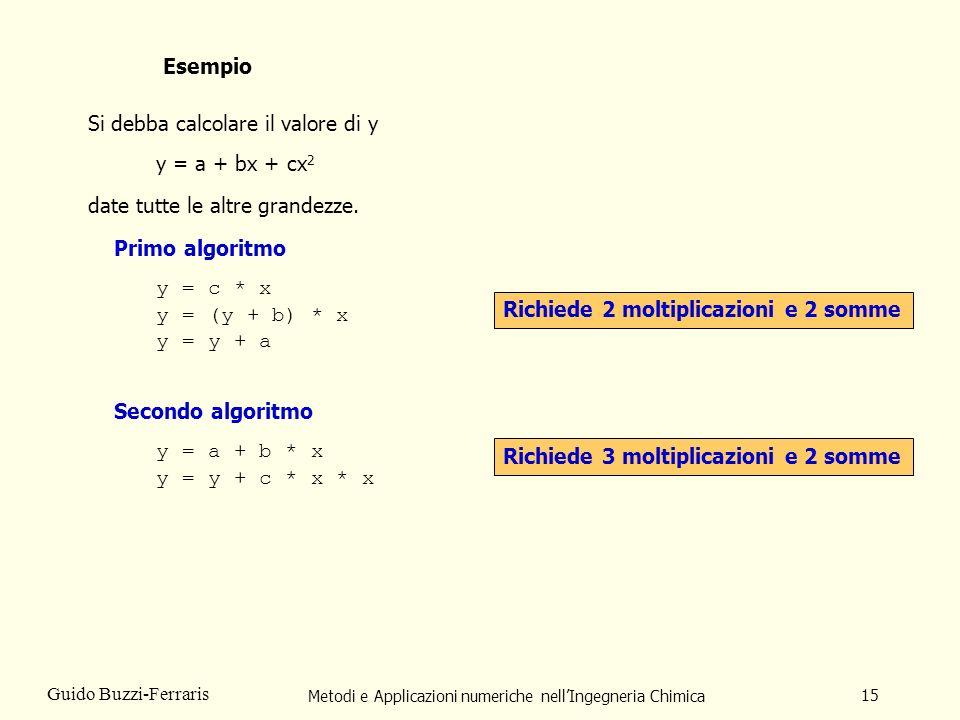 Metodi e Applicazioni numeriche nellIngegneria Chimica 15 Guido Buzzi-Ferraris Esempio Si debba calcolare il valore di y y = a + bx + cx 2 date tutte