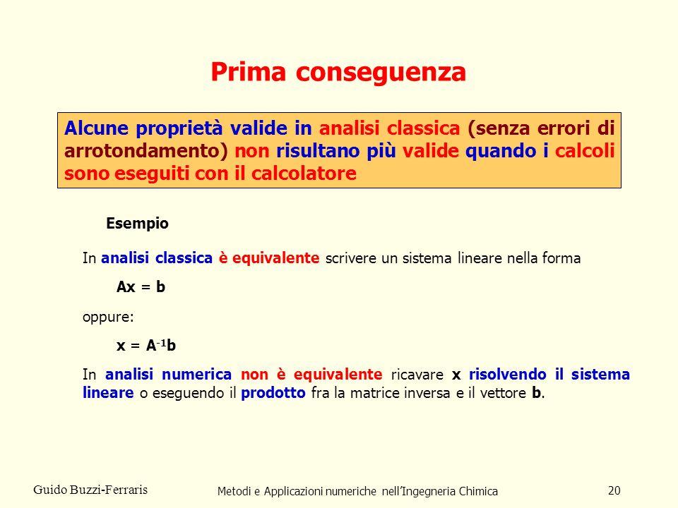 Metodi e Applicazioni numeriche nellIngegneria Chimica 20 Guido Buzzi-Ferraris Prima conseguenza Alcune proprietà valide in analisi classica (senza er