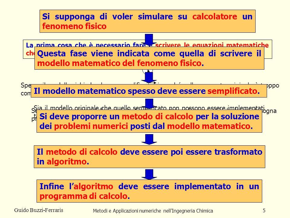 Metodi e Applicazioni numeriche nellIngegneria Chimica 6 Guido Buzzi-Ferraris Esempio in Ingegneria Chimica F V L z 1,..