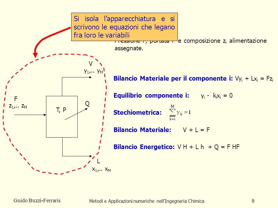 Metodi e Applicazioni numeriche nellIngegneria Chimica 8 Guido Buzzi-Ferraris Bilancio Materiale per il componente i: Vy i + Lx i = Fz i Bilancio Mate