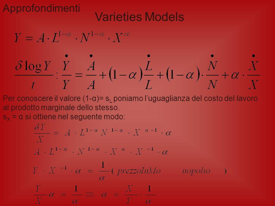 Y può essere Consumato Usato come bene intermedio nella produzione Investito in R&S Dove X = Nx è la quantità totale degli inputs intermedi, e rappres