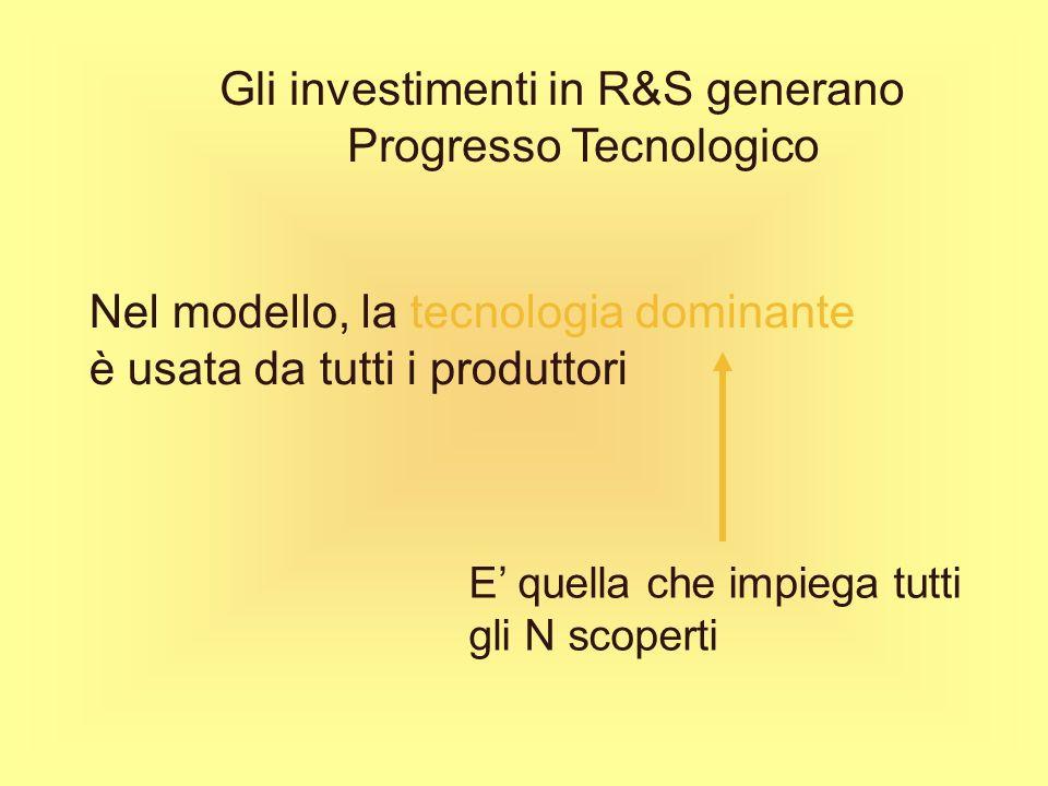 Approfondimenti Varieties Models Per conoscere il valore (1-α)= s L poniamo luguaglianza del costo del lavoro al prodotto marginale dello stesso. s X