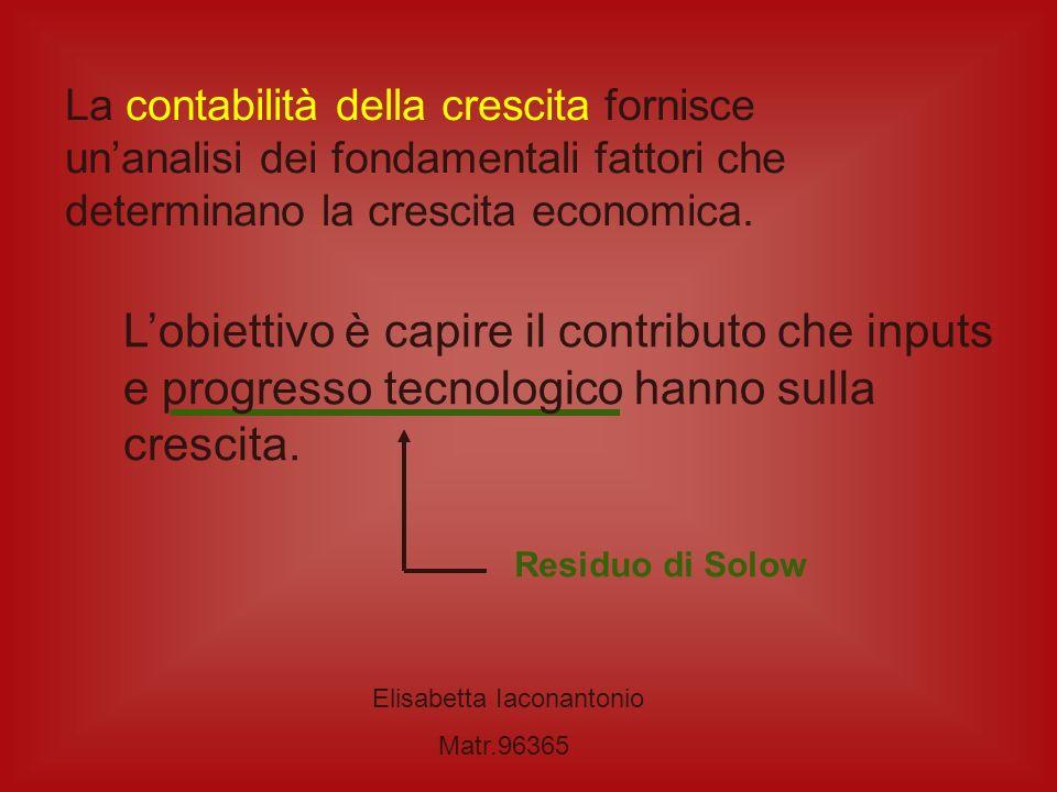Elisabetta Iaconantonio Matr.96365 Modello standard Dual Approach Varieties Models Quality-Ladders Models Metodi per la contabilità della crescita