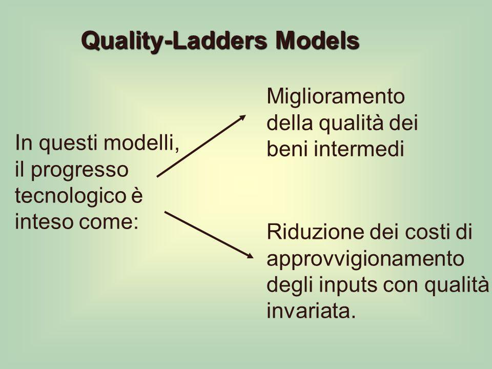 Approfondimenti Caratteristiche del modello: Considera non solo la tecnologia esogena A, ma introduce il termine N, che indica il numero di beni inter