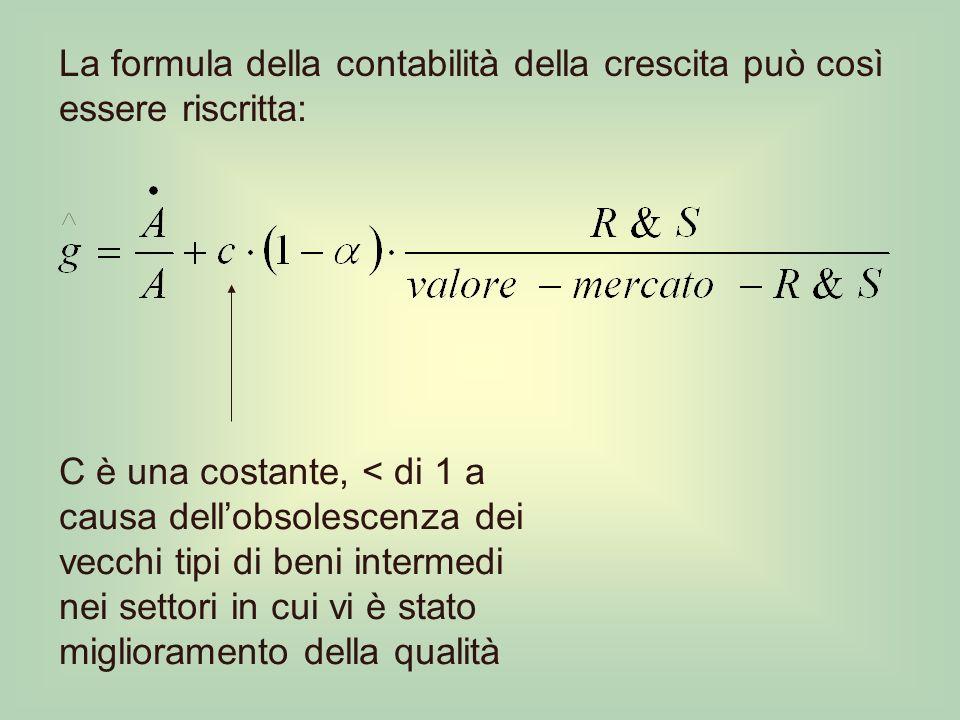 Il tasso di crescita di Q è: c è una costante, varia tra 0 e 1. A differenza del varieties model, la costante è < di 1