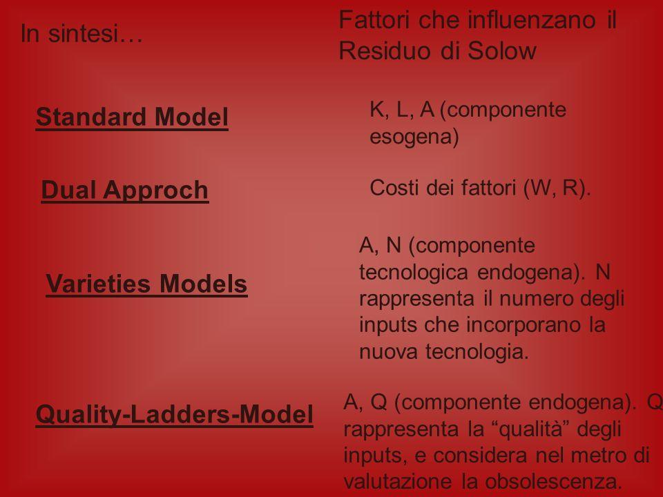 Approfondimenti Nel modello appena visto il Residuo di Solow è calcolato considerando sia la componente tecnologica esogena (A), sia il tasso di cresc