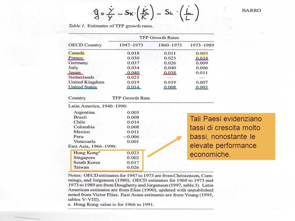 Approfondimenti Standard Model Risolviamo allo stesso modo per W, e indicheremo il risultato con s L.