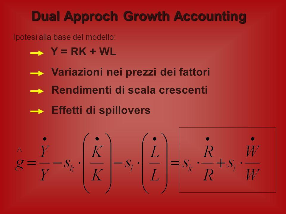 Poiché si assumono rendimenti di scala costanti è possibile analizzare le quantità delleconomia in rapporto alle dimensioni della forza lavoro. y = f(