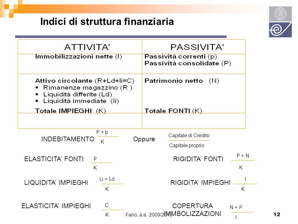 Fano, a.a. 2009/201012 Indici di struttura finanziaria INDEBITAMENTO P + p K Capitale di Credito Capitale proprio Oppure ELASTICITA IMPIEGHI C K P + N