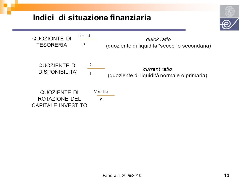 Fano, a.a. 2009/201013 Indici di situazione finanziaria QUOZIONTE DI TESORERIA Li + Ld p quick ratio (quoziente di liquidità secco o secondaria) QUOZI