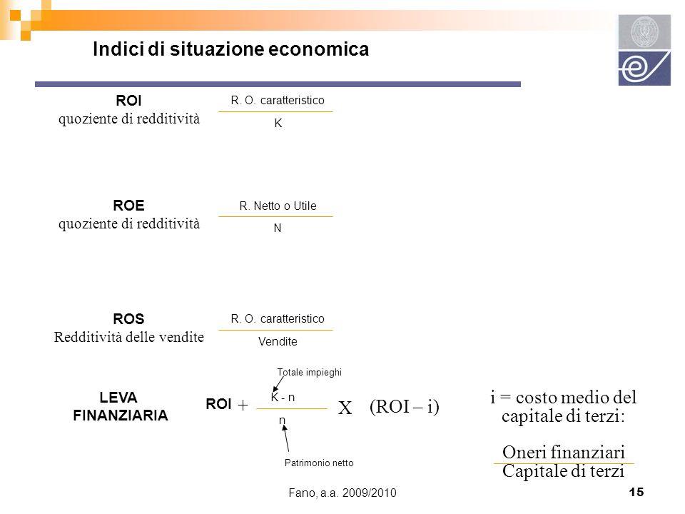 Fano, a.a. 2009/201015 ROI quoziente di redditività R. O. caratteristico K Indici di situazione economica ROE quoziente di redditività R. Netto o Util