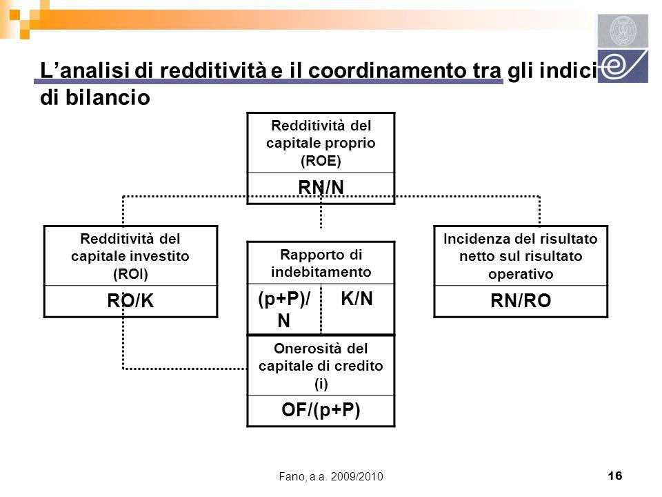 Fano, a.a. 2009/201016 Lanalisi di redditività e il coordinamento tra gli indici di bilancio Rapporto di indebitamento (p+P)/ N K/N Redditività del ca