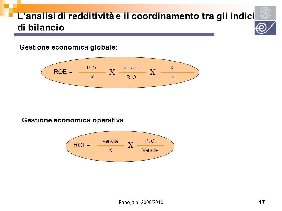 Fano, a.a. 2009/201017 R. O. K ROE = R. Netto R. O. X K N X Gestione economica globale: Vendite K ROI = R. O. Vendite X Gestione economica operativa L