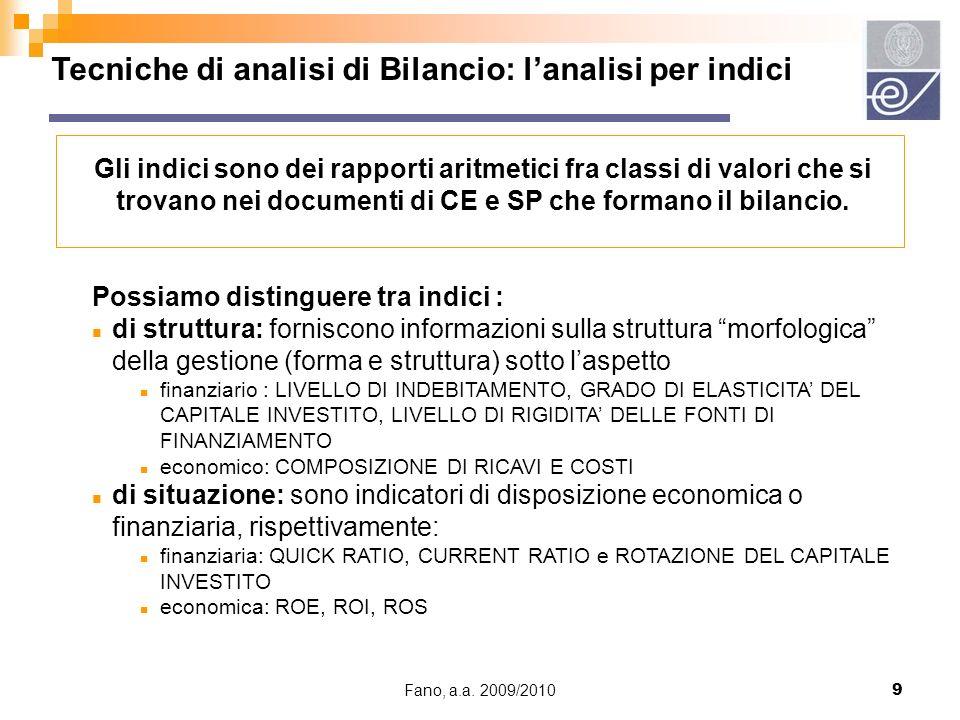 Fano, a.a. 2009/20109 Tecniche di analisi di Bilancio: lanalisi per indici Gli indici sono dei rapporti aritmetici fra classi di valori che si trovano