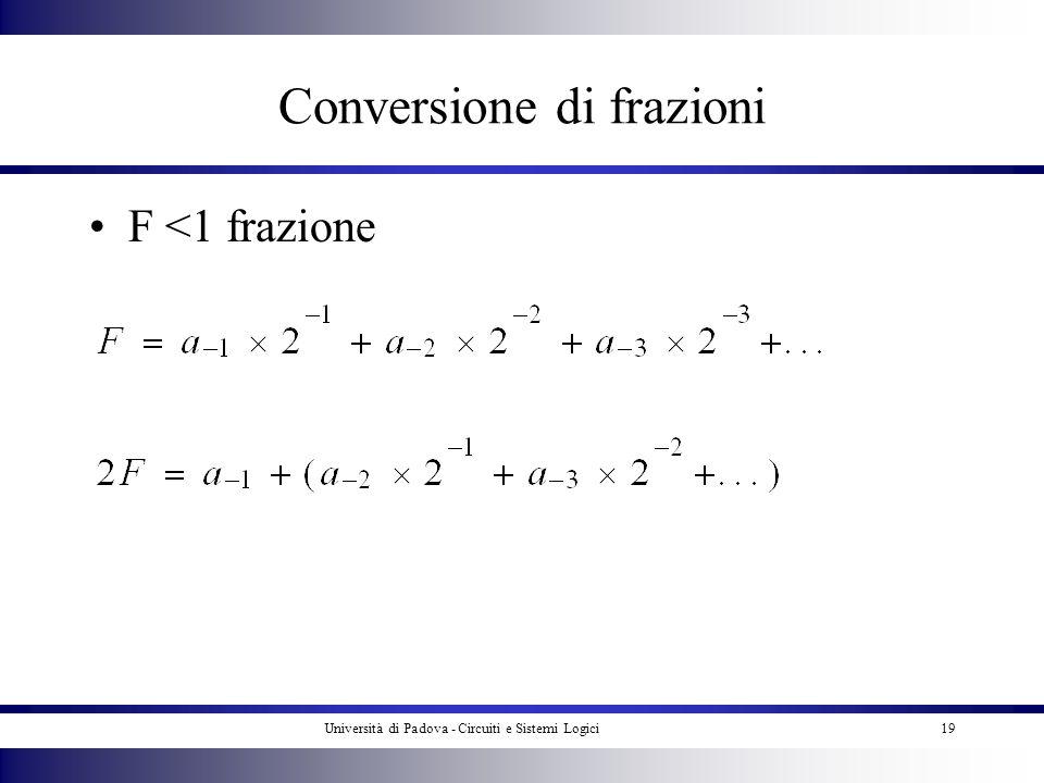 Università di Padova - Circuiti e Sistemi Logici19 F <1 frazione Conversione di frazioni