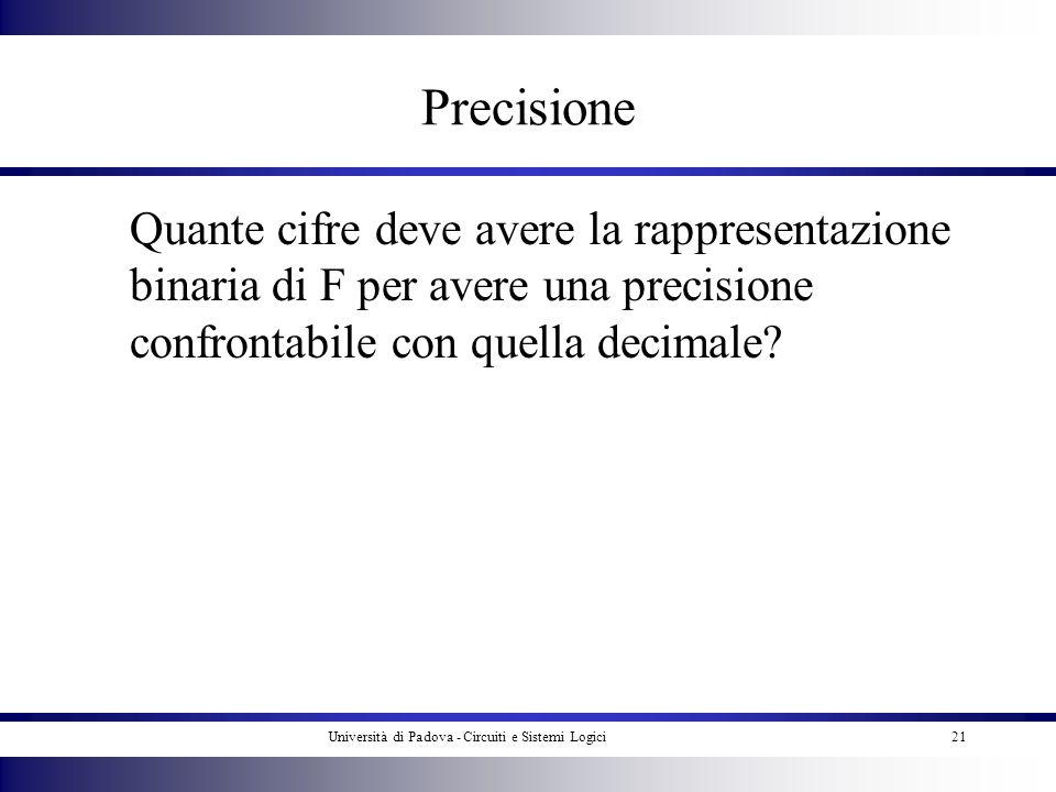 Università di Padova - Circuiti e Sistemi Logici21 Precisione Quante cifre deve avere la rappresentazione binaria di F per avere una precisione confro