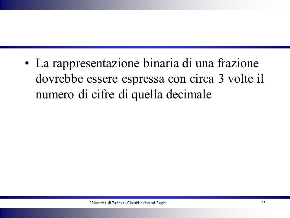 Università di Padova - Circuiti e Sistemi Logici23 La rappresentazione binaria di una frazione dovrebbe essere espressa con circa 3 volte il numero di